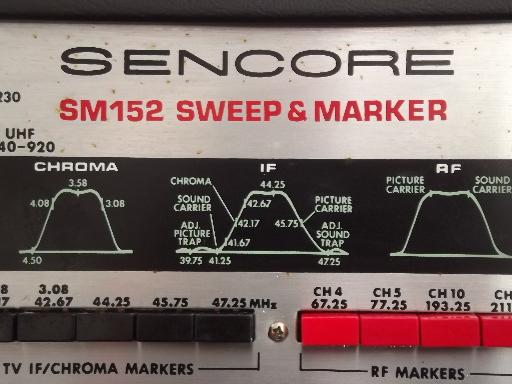 Electronic equipment test vintage